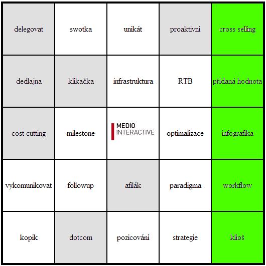 Frikulínské Bingo