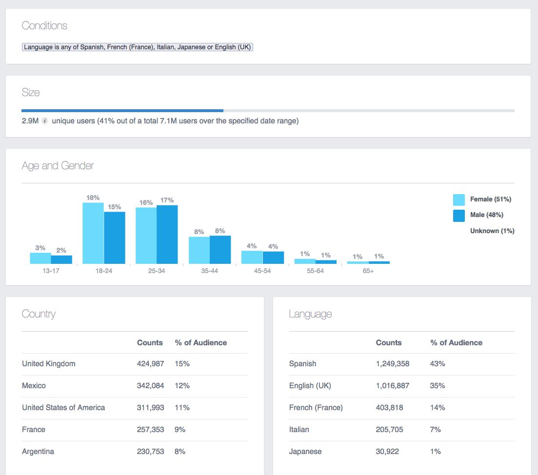 Segmenty ve Facebook Analytics for Apps