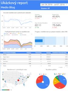 Google Data Studio - Final