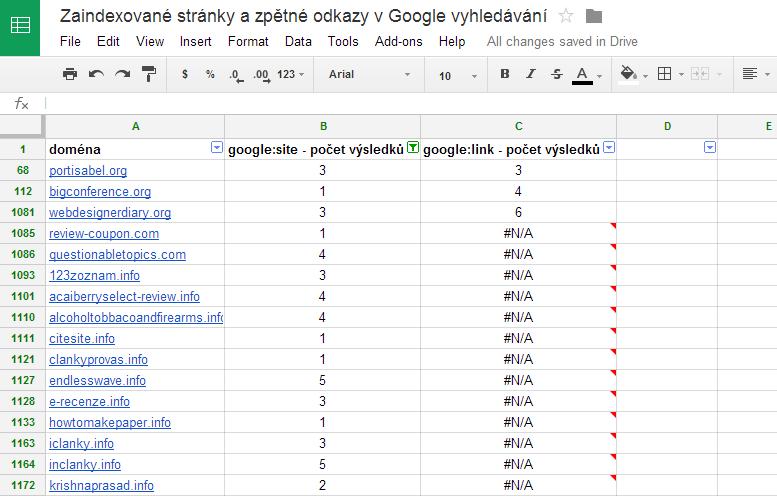 Počet zaindexovaných a odkazujících stránek v Google vyhledávání