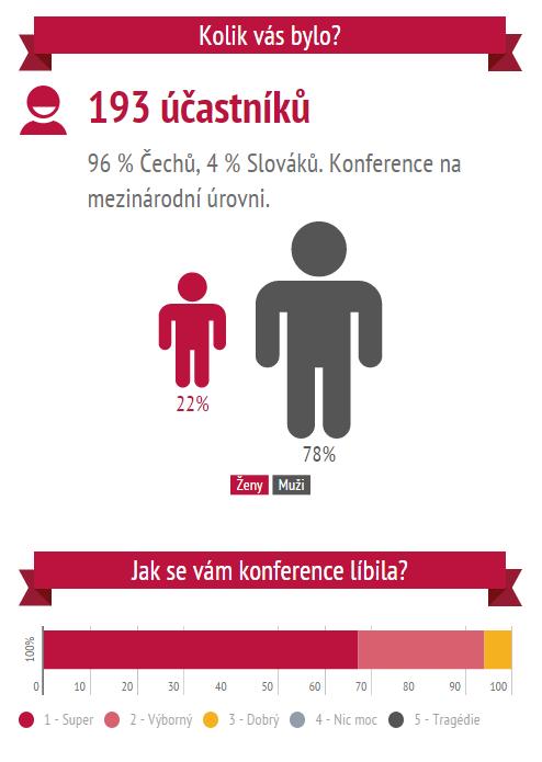SEO restart 2014 - část infografiky